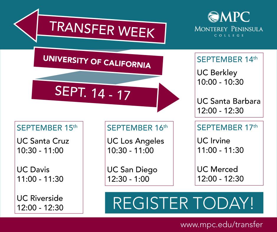 Berkeley Spring 2022 Calendar.Uc Berkeley Transfer Day 2020 Financial Aid Calendar Monterey Peninsula College
